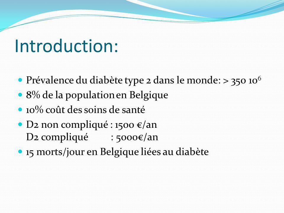 Introduction: Prévalence du diabète type 2 dans le monde: > 350 106