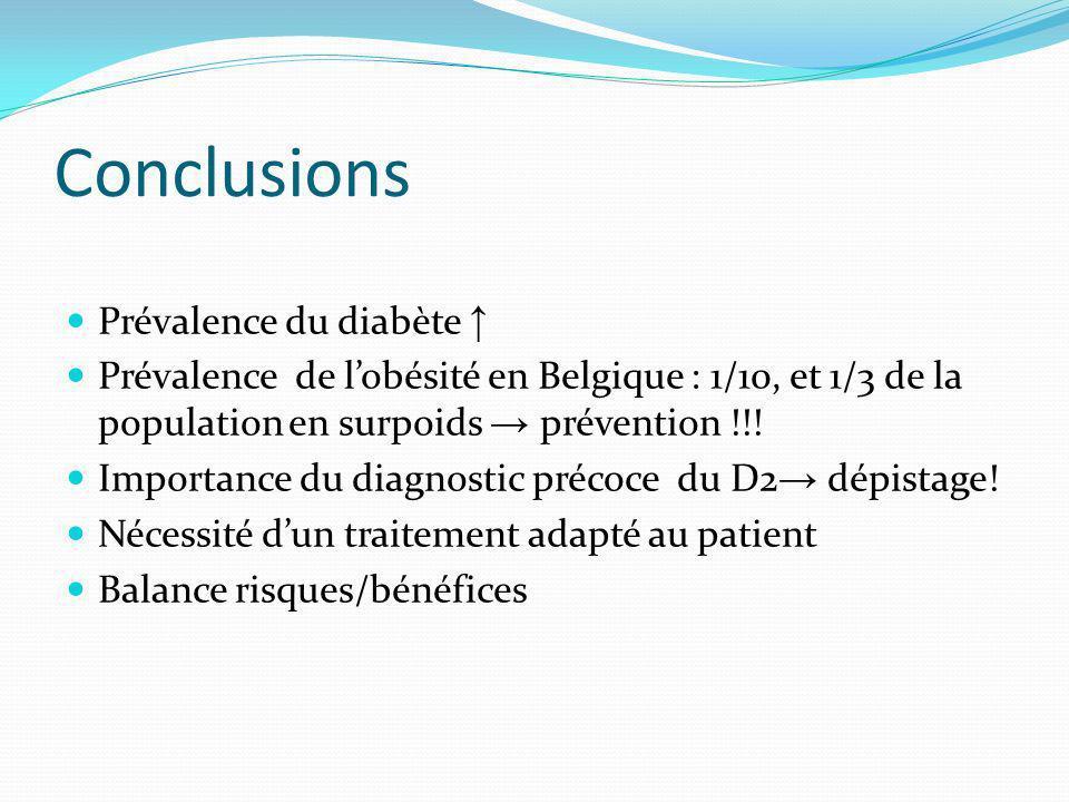 Conclusions Prévalence du diabète ↑