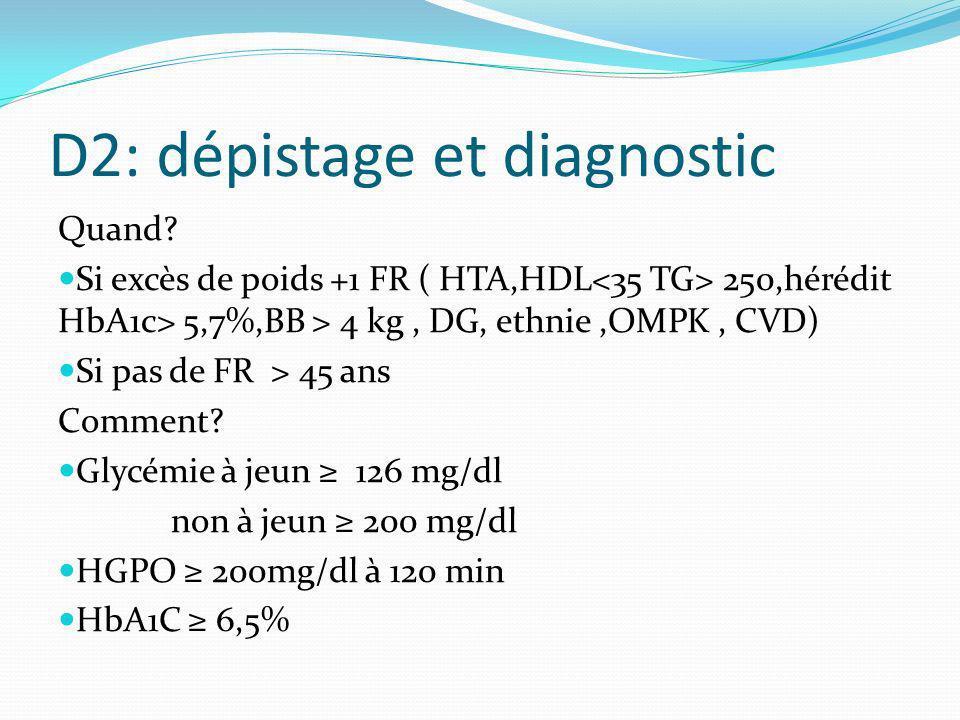 D2: dépistage et diagnostic