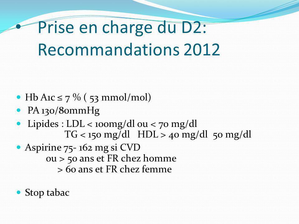 Prise en charge du D2: Recommandations 2012