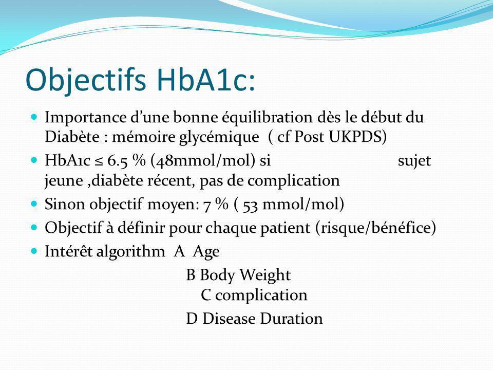Objectifs HbA1c: Importance d'une bonne équilibration dès le début du Diabète : mémoire glycémique ( cf Post UKPDS)