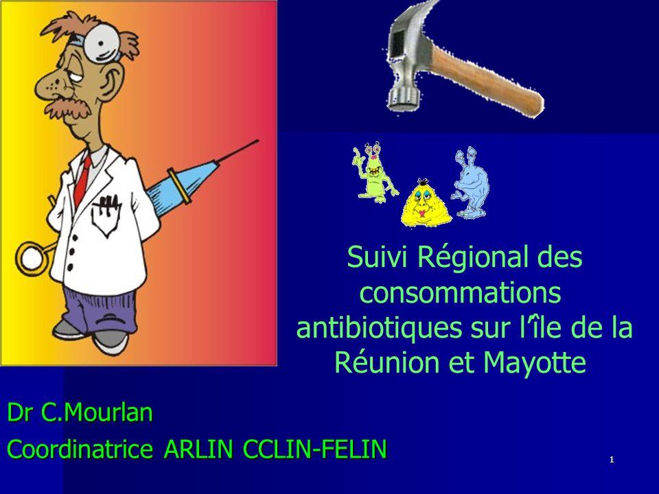 Dr C.Mourlan Coordinatrice ARLIN CCLIN-FELIN