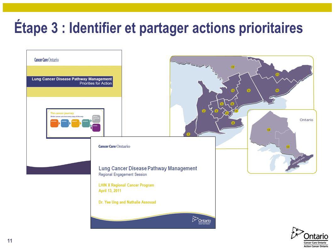Étape 3 : Identifier et partager actions prioritaires