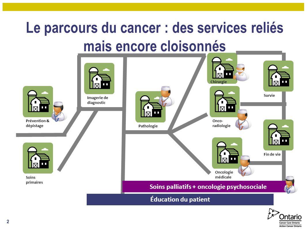 Le parcours du cancer : des services reliés mais encore cloisonnés
