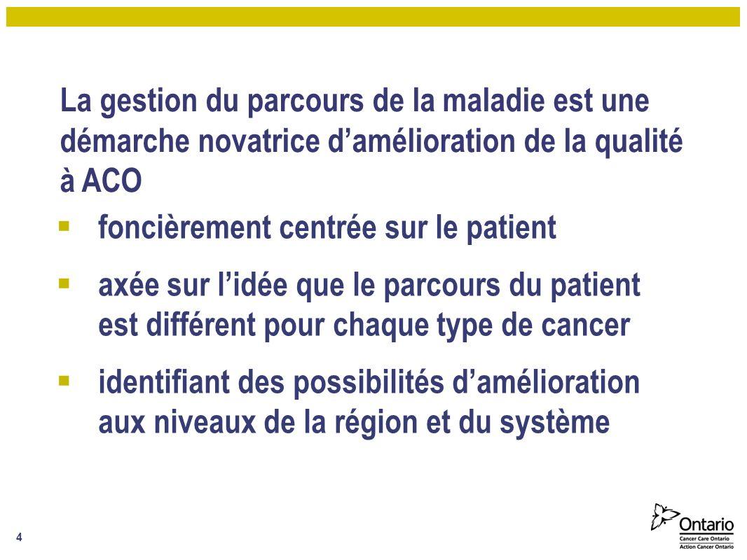 La gestion du parcours de la maladie est une démarche novatrice d'amélioration de la qualité à ACO