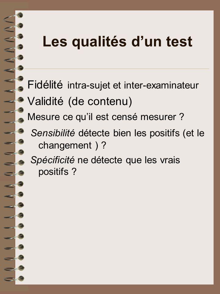 Les qualités d'un test Fidélité intra-sujet et inter-examinateur