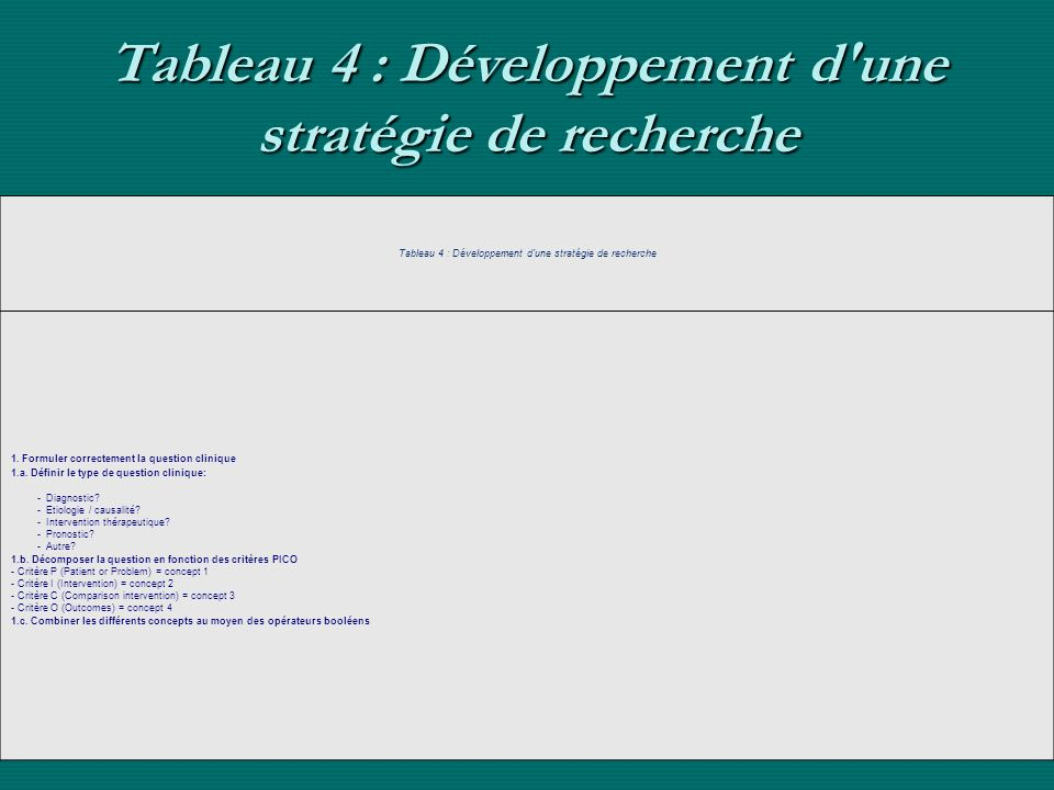 Tableau 4 : Développement d une stratégie de recherche