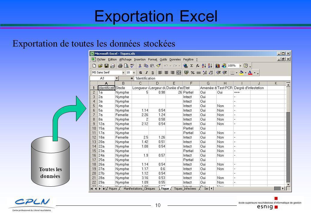 Exportation Excel Exportation de toutes les données stockées