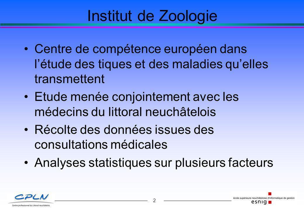 Institut de Zoologie Centre de compétence européen dans l'étude des tiques et des maladies qu'elles transmettent.
