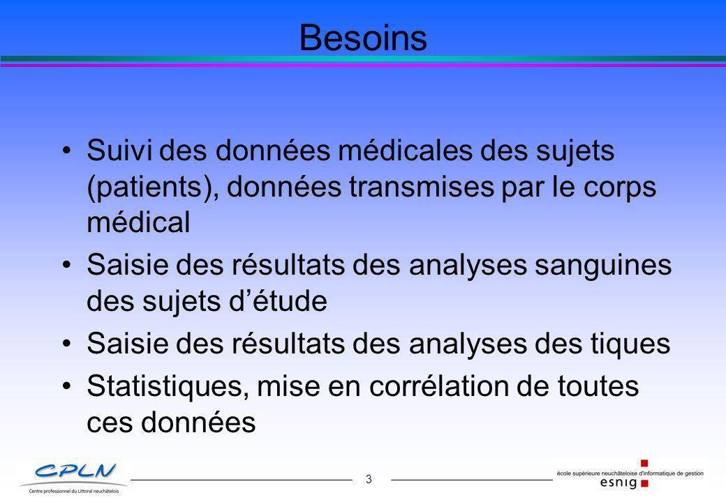 Besoins Suivi des données médicales des sujets (patients), données transmises par le corps médical.