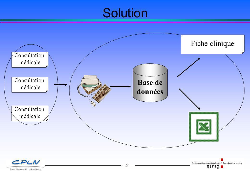 Solution Fiche clinique Base de données Consultation médicale