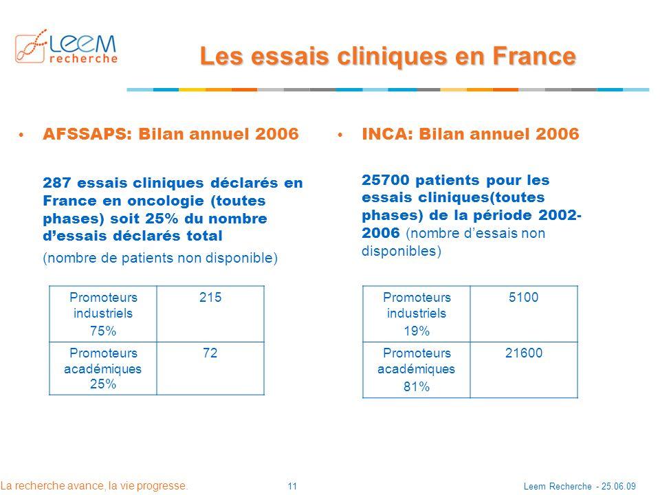 Les essais cliniques en France