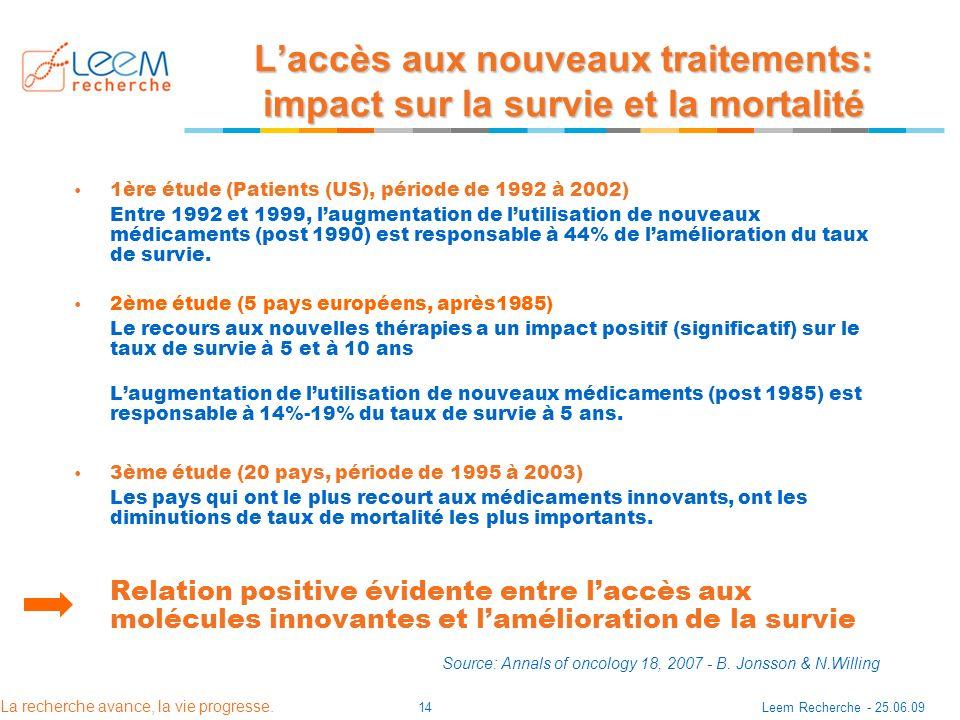 L'accès aux nouveaux traitements: impact sur la survie et la mortalité
