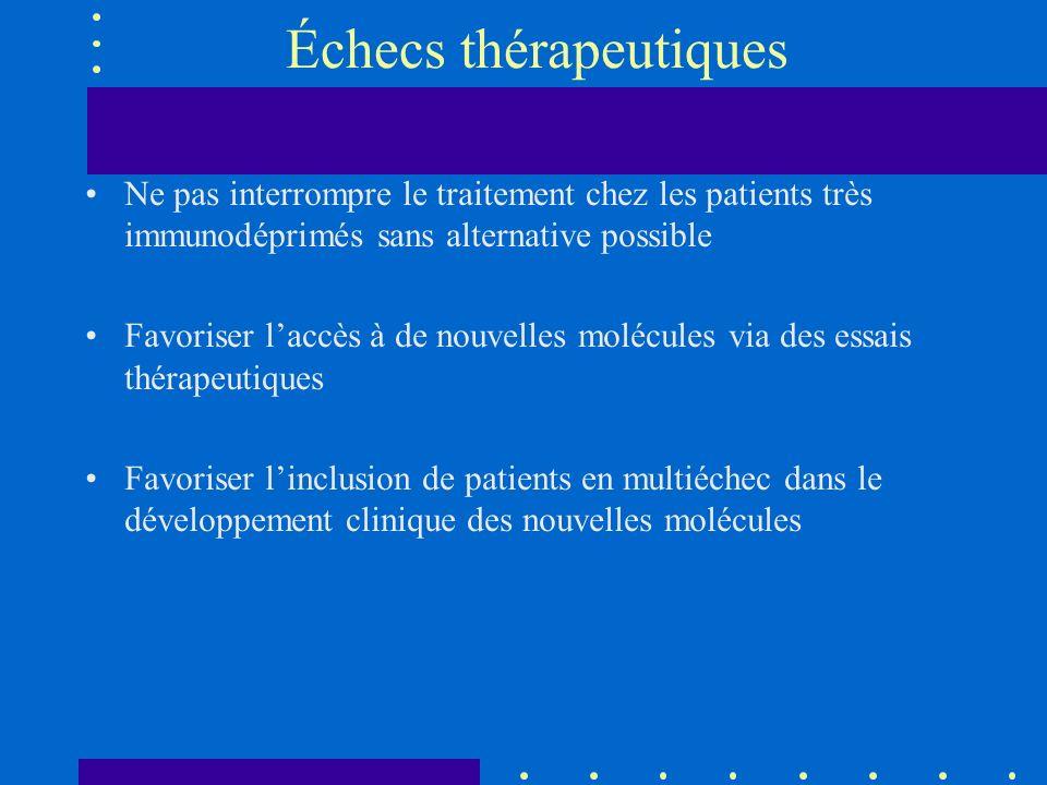 Échecs thérapeutiques