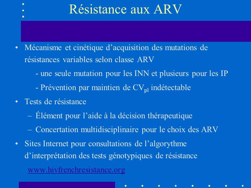 Résistance aux ARV Mécanisme et cinétique d'acquisition des mutations de résistances variables selon classe ARV.