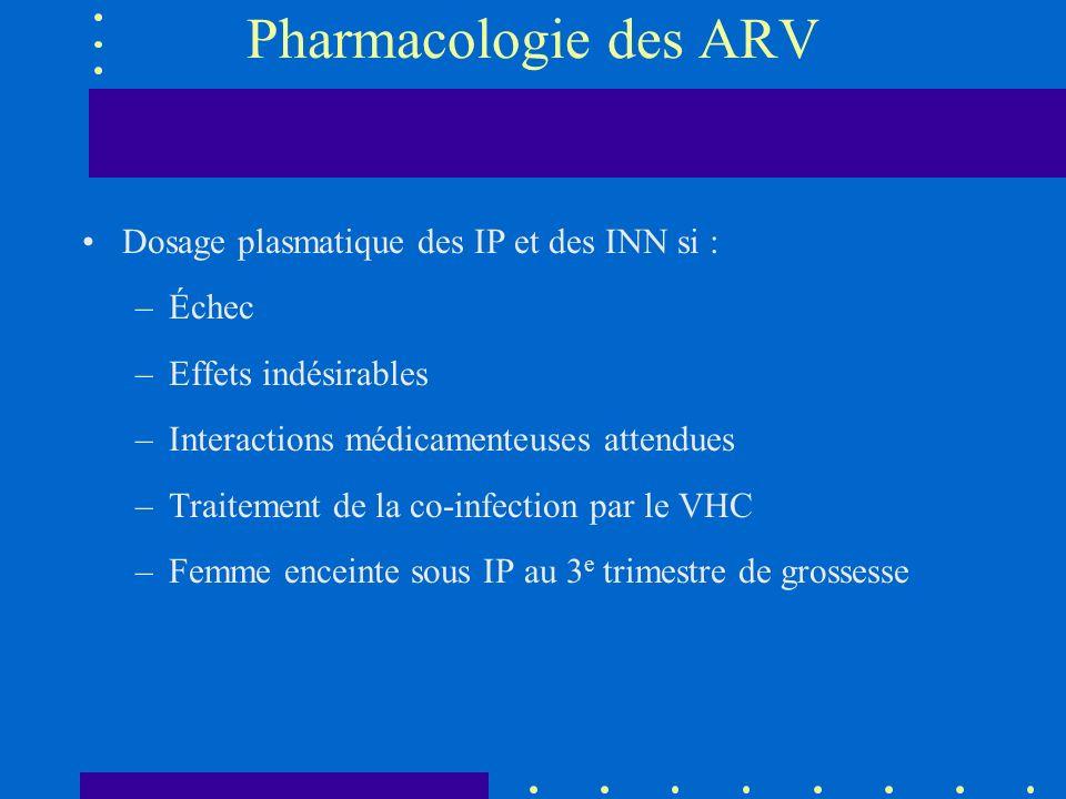 Pharmacologie des ARV Dosage plasmatique des IP et des INN si : Échec