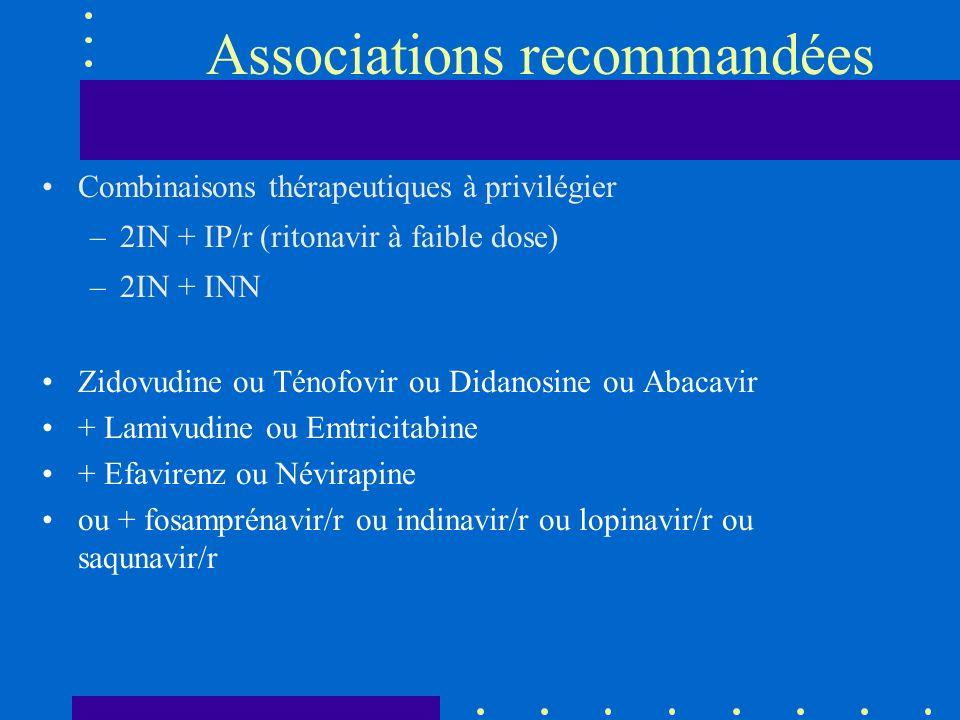 Associations recommandées