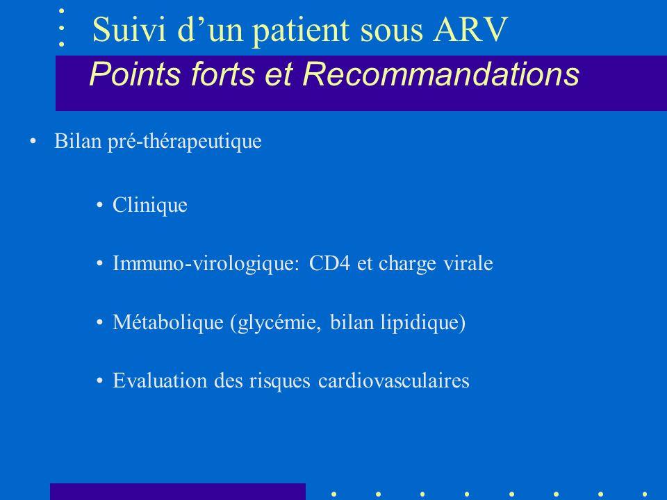 Suivi d'un patient sous ARV Points forts et Recommandations