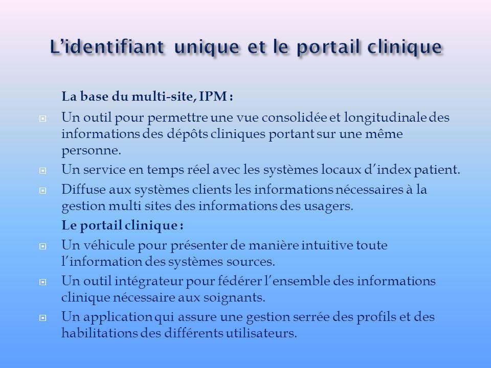 L'identifiant unique et le portail clinique