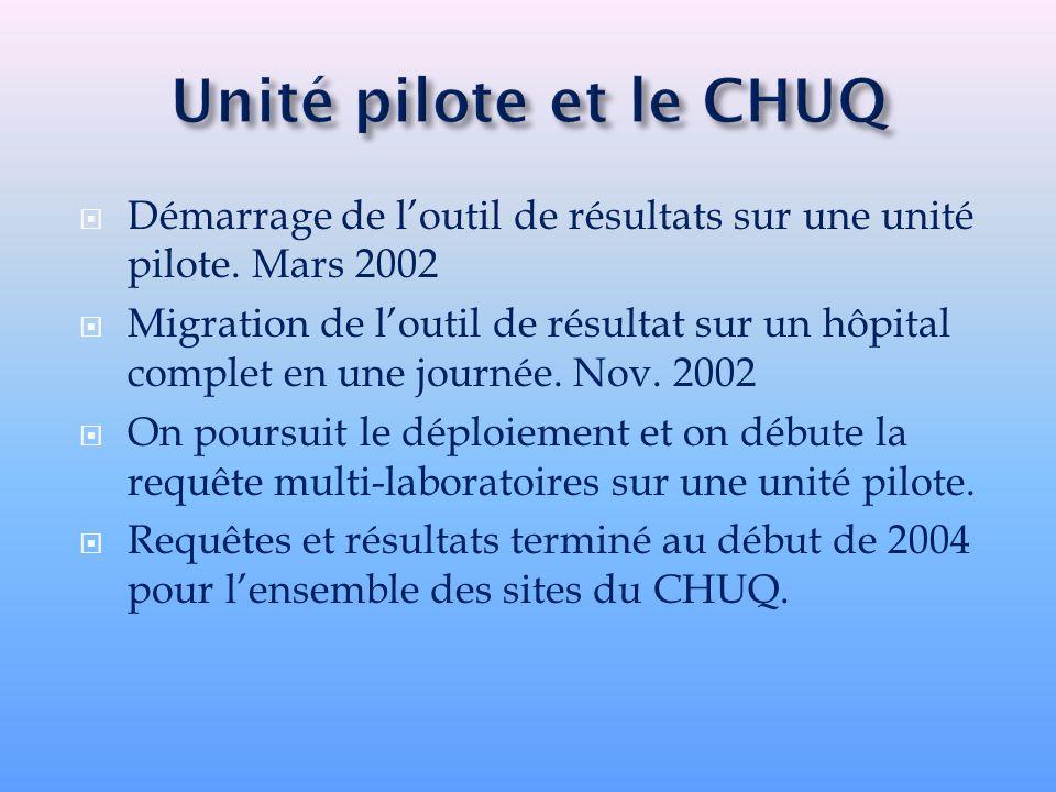 Unité pilote et le CHUQ Démarrage de l'outil de résultats sur une unité pilote. Mars 2002.