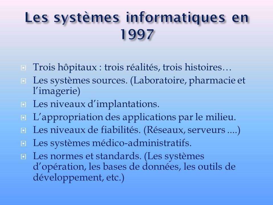 Les systèmes informatiques en 1997