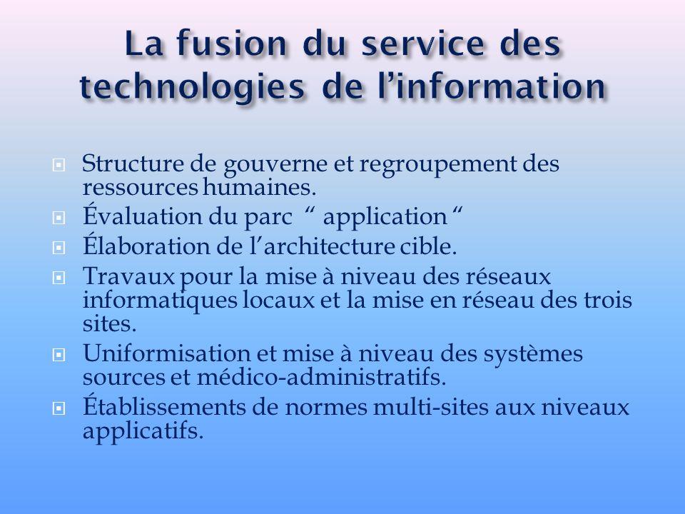 La fusion du service des technologies de l'information