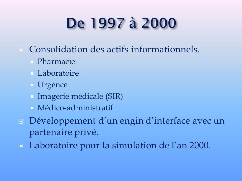 De 1997 à 2000 Consolidation des actifs informationnels.