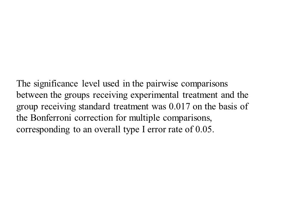 The significance level used in the pairwise comparisons between the groups receiving experimental treatment and the group receiving standard treatment was 0.017 on the basis of the Bonferroni correction for multiple comparisons, corresponding to an overall type I error rate of 0.05.