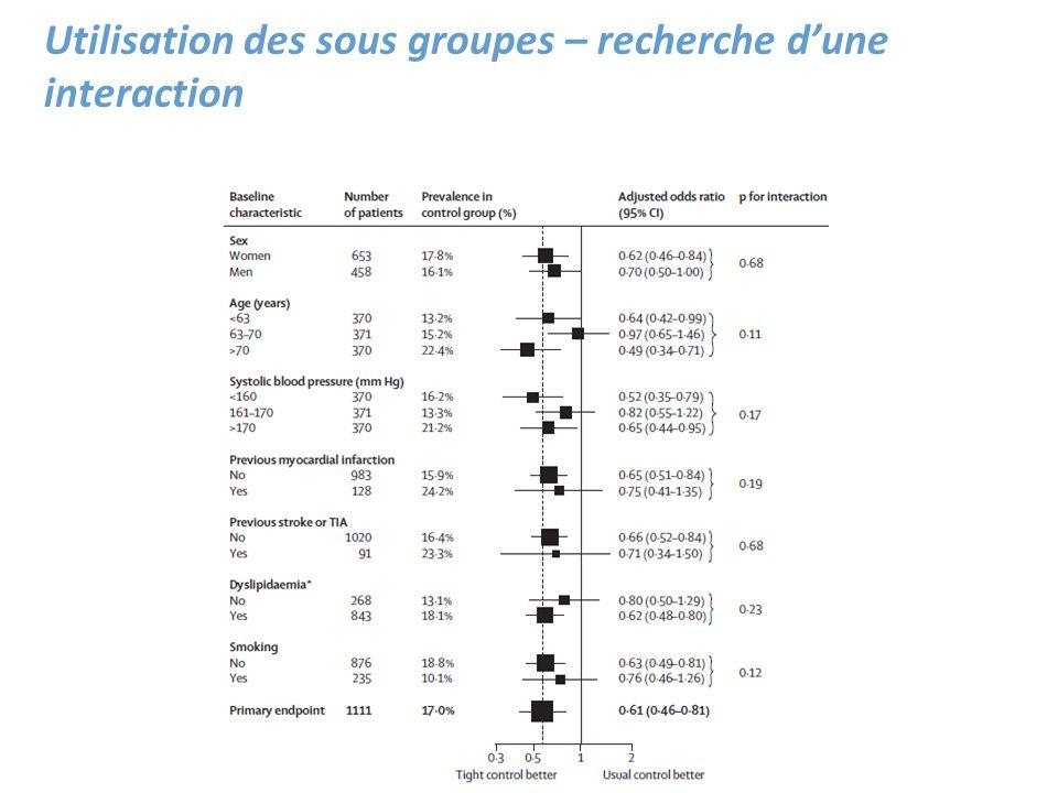 Utilisation des sous groupes – recherche d'une interaction