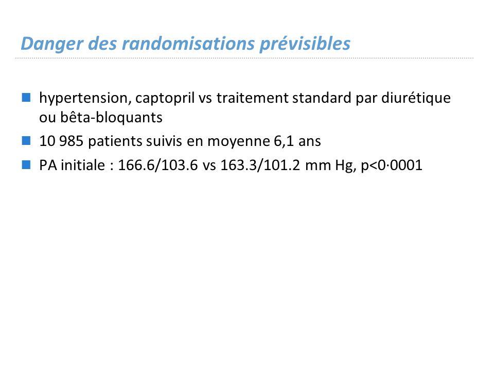 Danger des randomisations prévisibles