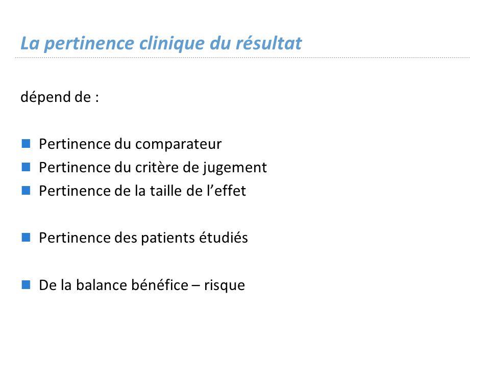 La pertinence clinique du résultat
