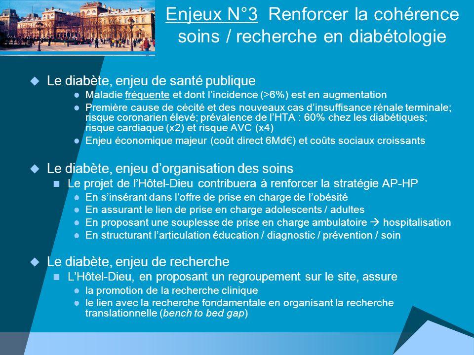 Enjeux N°3 Renforcer la cohérence soins / recherche en diabétologie