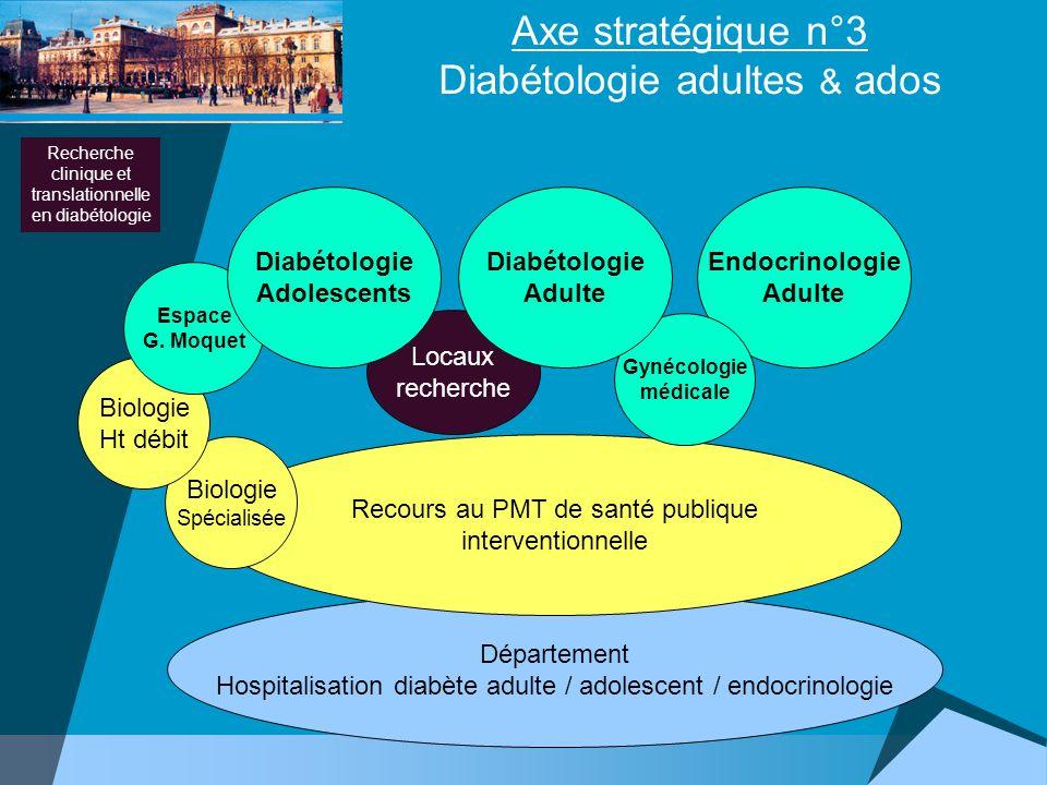 Axe stratégique n°3 Diabétologie adultes & ados