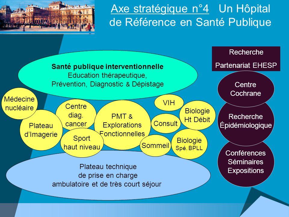 Axe stratégique n°4 Un Hôpital de Référence en Santé Publique