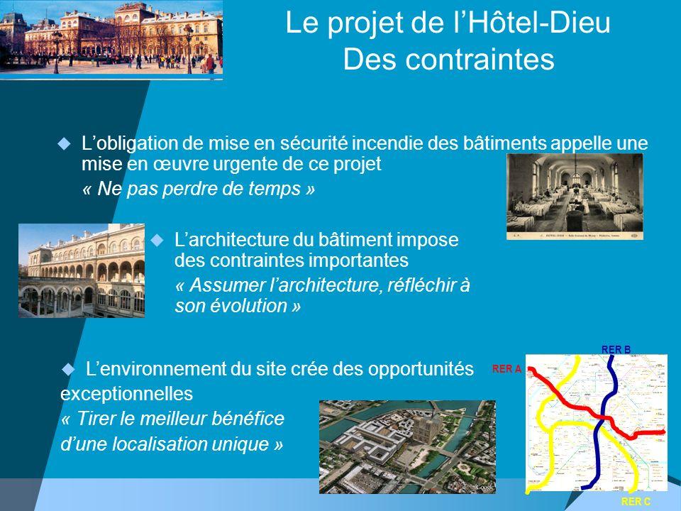 Le projet de l'Hôtel-Dieu Des contraintes