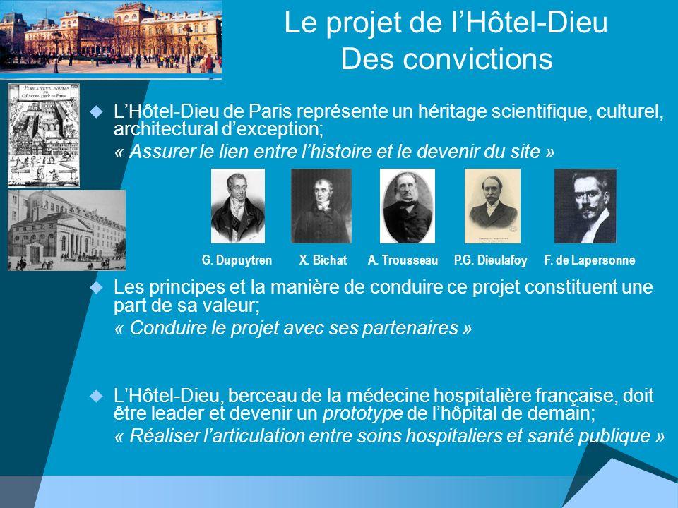 Le projet de l'Hôtel-Dieu Des convictions