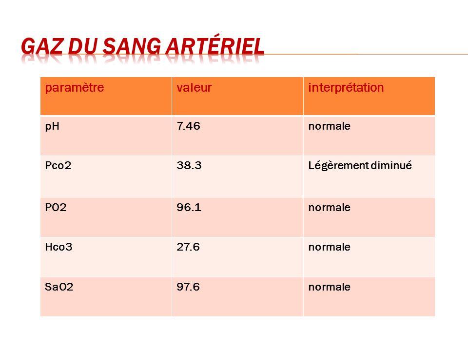 Gaz du sang artériel paramètre valeur interprétation pH 7.46 normale