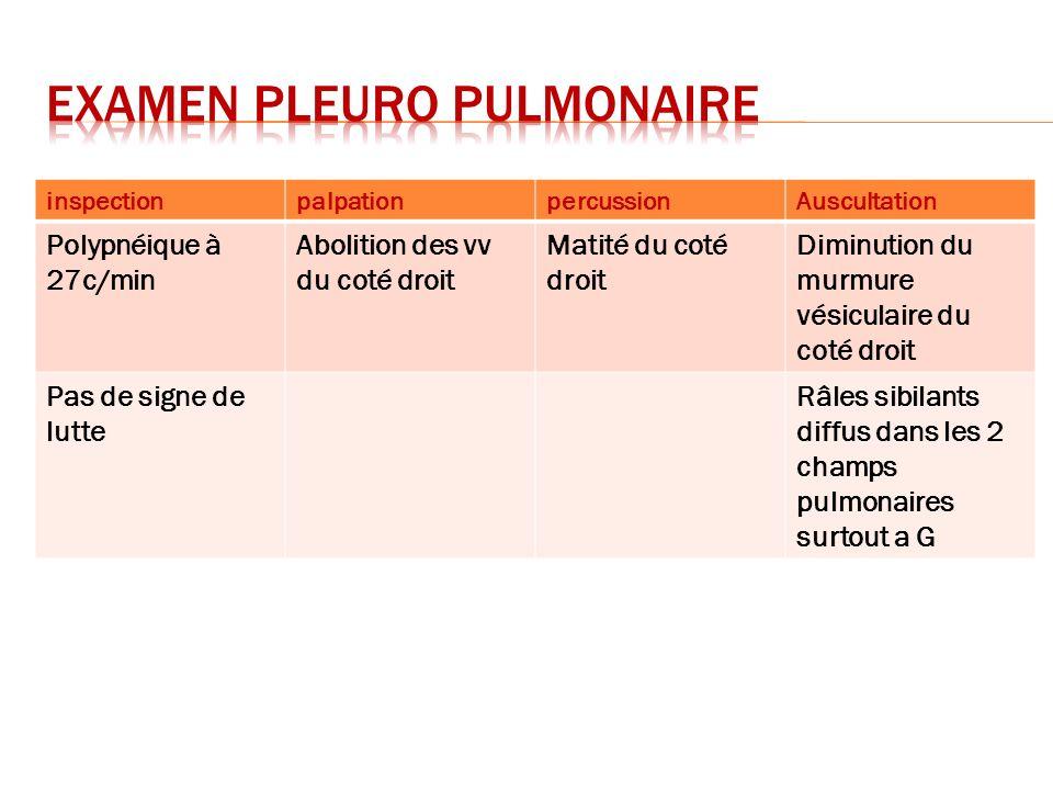 Examen pleuro pulmonaire