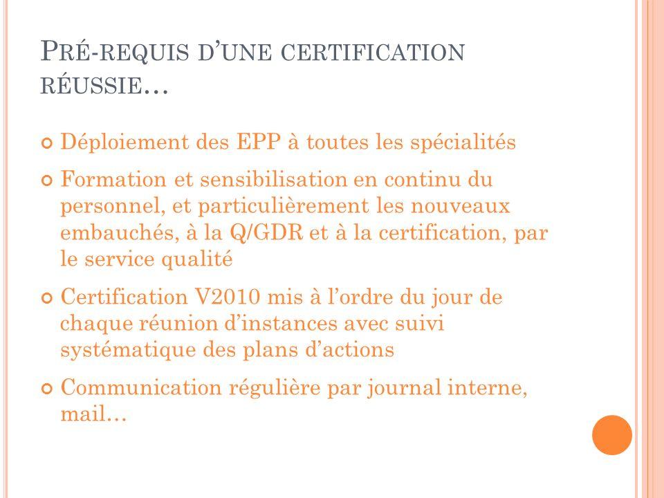 Pré-requis d'une certification réussie…
