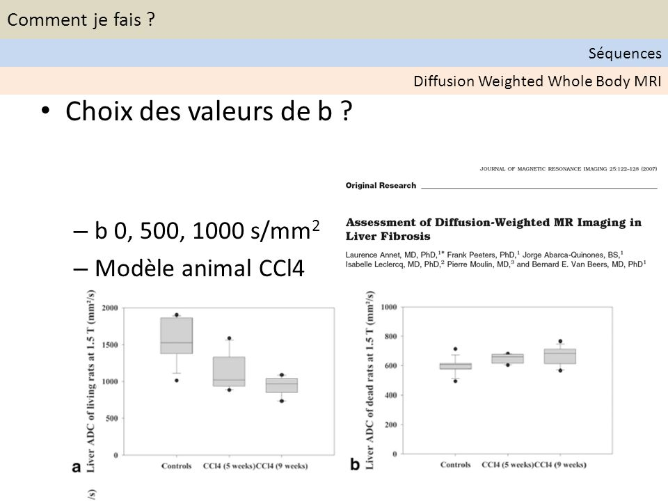 Choix des valeurs de b b 0, 500, 1000 s/mm2 Modèle animal CCl4