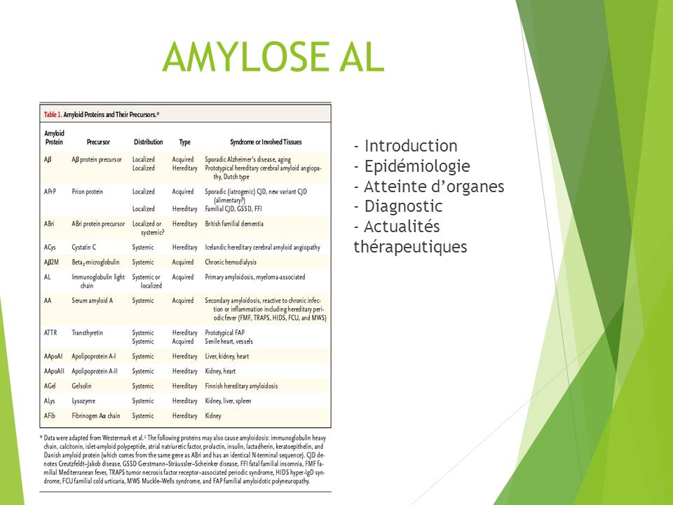 AMYLOSE AL - Introduction - Epidémiologie - Atteinte d'organes