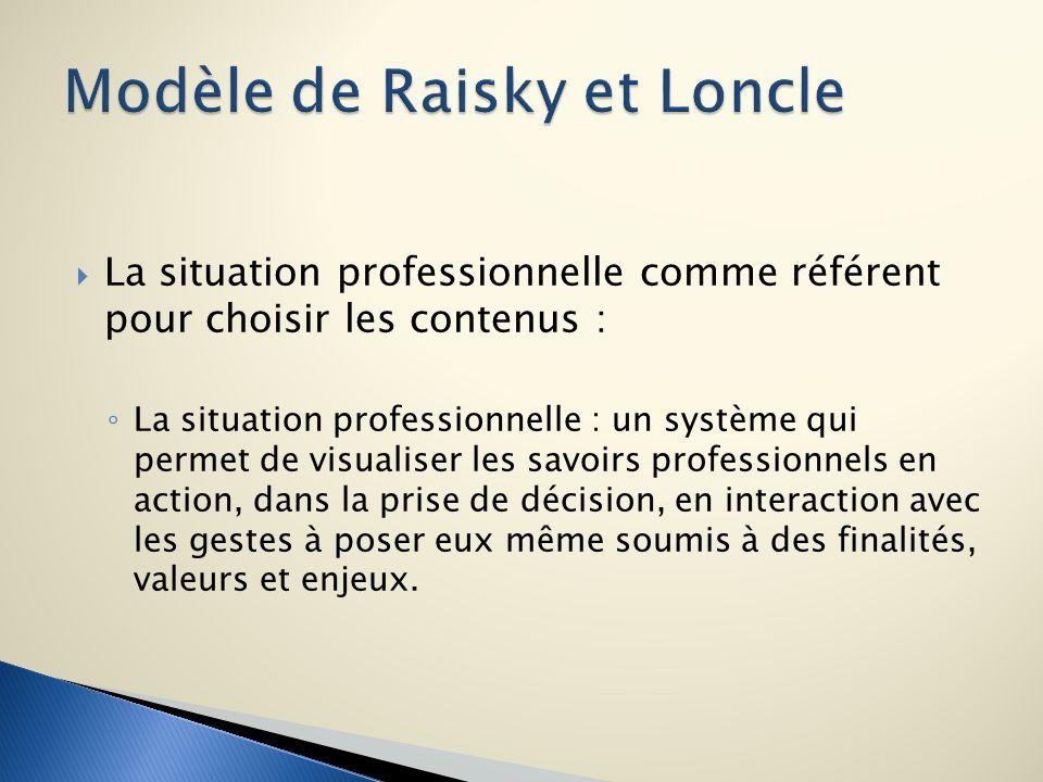 Modèle de Raisky et Loncle