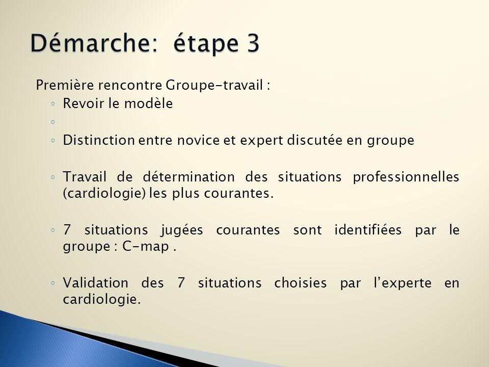 Démarche: étape 3 Première rencontre Groupe-travail : Revoir le modèle
