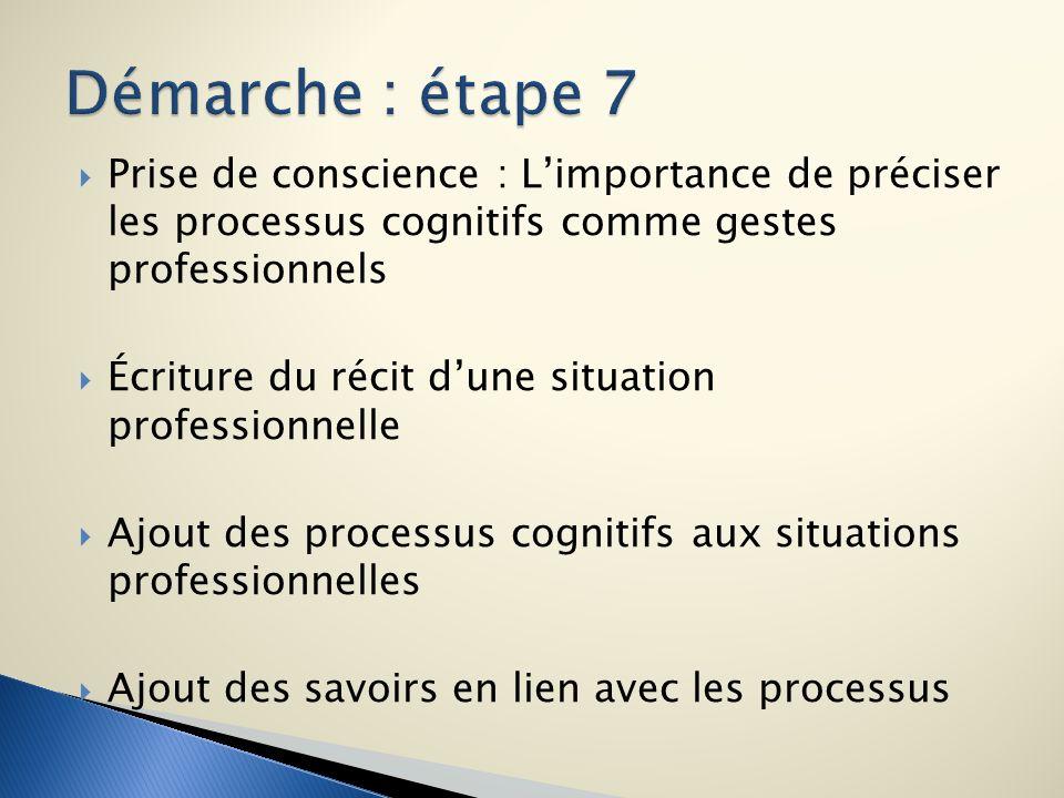 Démarche : étape 7 Prise de conscience : L'importance de préciser les processus cognitifs comme gestes professionnels.