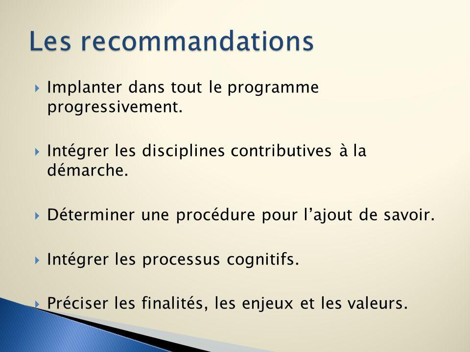 Les recommandations Implanter dans tout le programme progressivement.