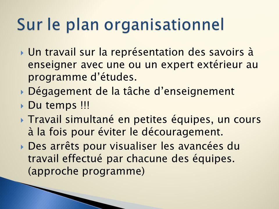 Sur le plan organisationnel