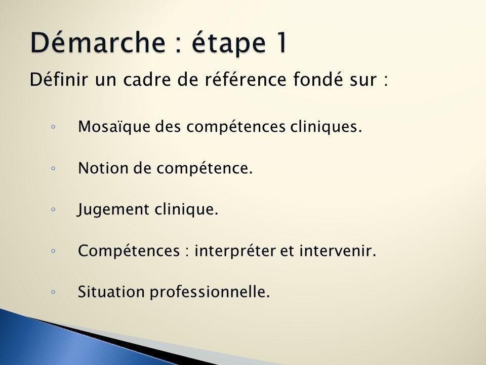 Démarche : étape 1 Définir un cadre de référence fondé sur :
