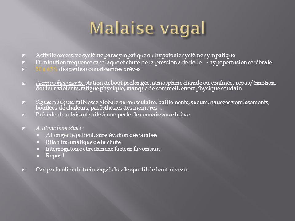 Malaise vagalActivité excessive système parasympatique ou hypotonie système sympatique.