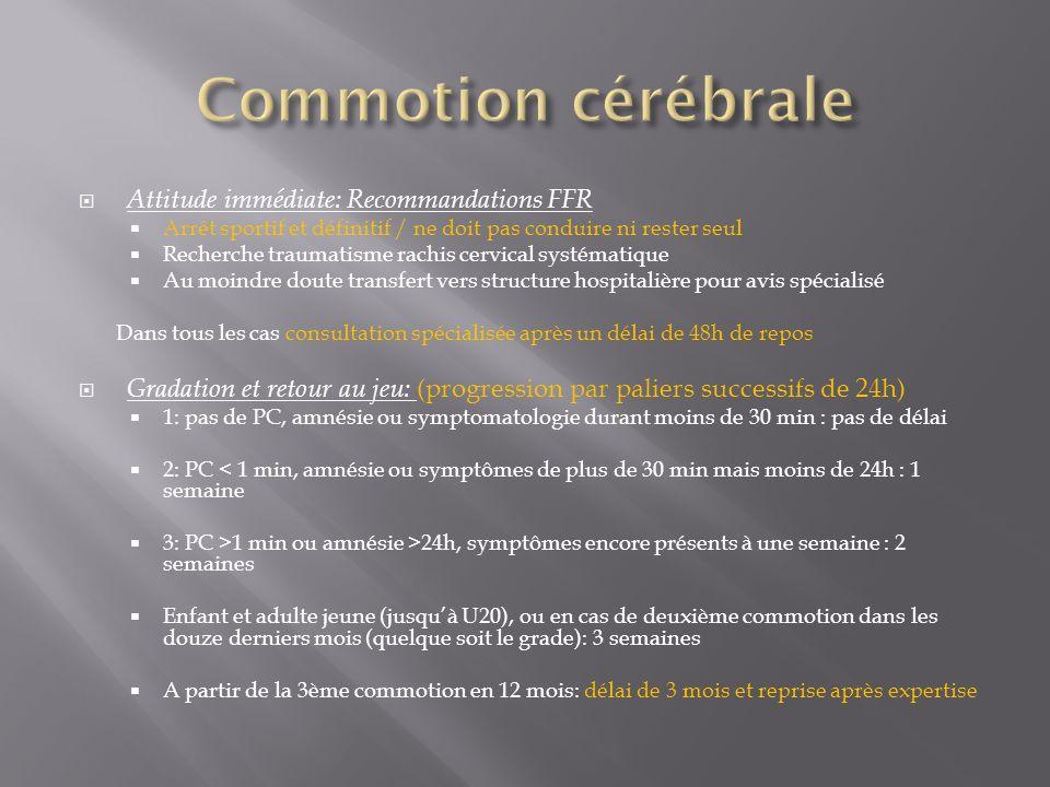 Commotion cérébrale Attitude immédiate: Recommandations FFR