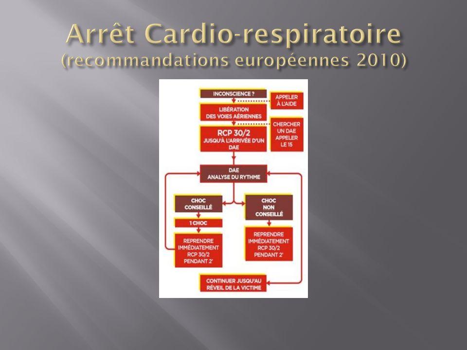 Arrêt Cardio-respiratoire (recommandations européennes 2010)